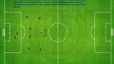 2 Zone Target Forward Game With Transition (4v2)-(1v1)_ by Matthew