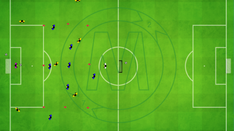 8 v 8 game with center midfield zone (3 midfielders) 1-4-3 v 1-3-3