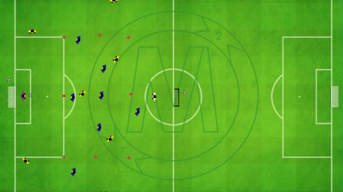 8 v 8 game with center midfield zone (3 midfielders) 1-4-3 v 1-3-3