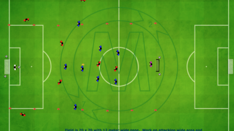 Attacking Game using Outside Zone (buildup out of the defence)_ by Matthew