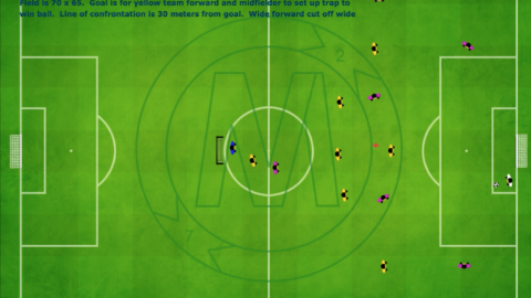 4-3-3 Pressing in Attacking third (setting up trap)_ by Matthew