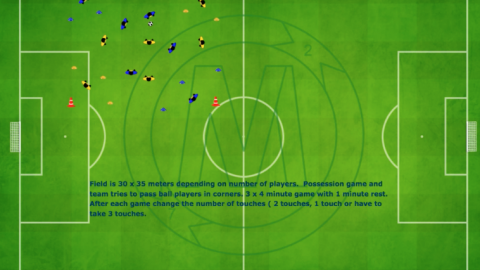 Possession game with 4 corner zones_ by Matthew