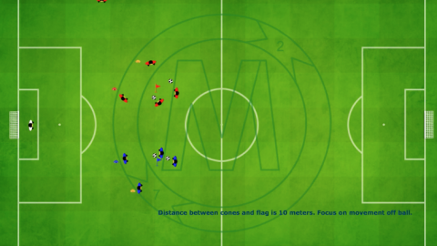 Crossing And Finishing Variation Combination Inside Pass With 4 Players_ by Matthew