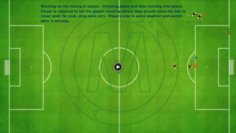 Crossing and Finishing Exercise Without Defender (Working On Timing And Communication)_ by Matthew