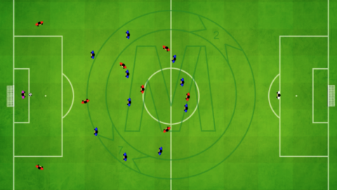Buildup Movement against 2 forward (Player movement in 4-2-3-1)_ by Matthew