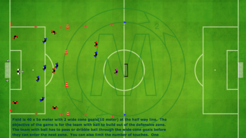 Attacking out of Defensive Third First Option_ by Matthew