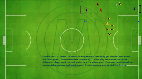 3v2 Transition Game (Counter Attacking) Exercise_ by Matthew