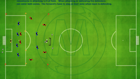 Attacking And Finishing Game (4v2) – (2v4) With 2 Players Transition_ by Matthew
