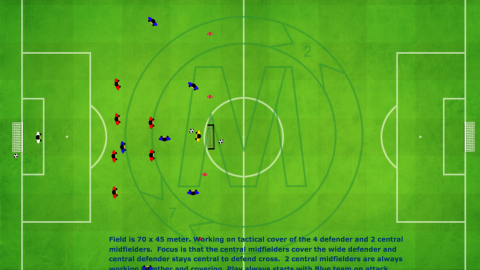 7 v 7 Tactical Defensive Session (4 defender and 2 central midfielders)_ By Matthew