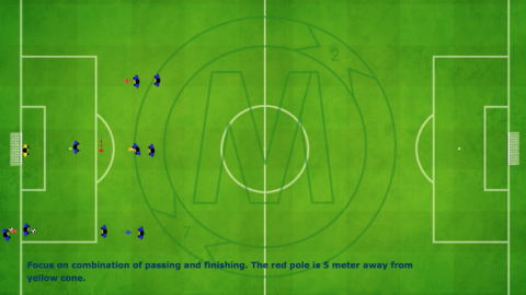 Combination of passing and finishing_ by Matthew