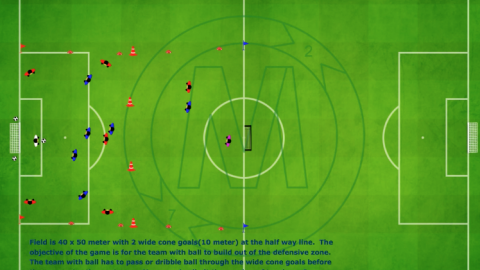 Attacking out of Defensive 1/3 (with 2 central midfielders)_ by Matthew