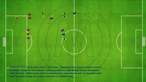 Through-Pass-T_Combination-Passing-Exercise_by-Matthew