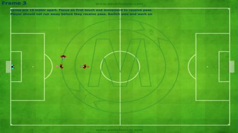 Combination double passing and finishing_MNO