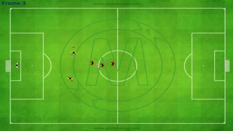 Receiving and attacking space finishing drill_MNO