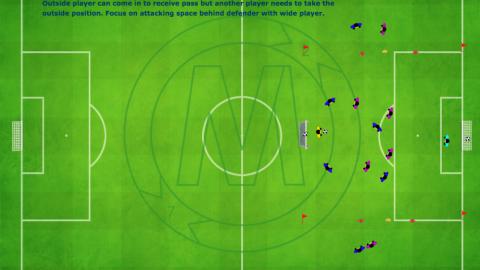 Attacking_behind_defensive_line_7_v_7
