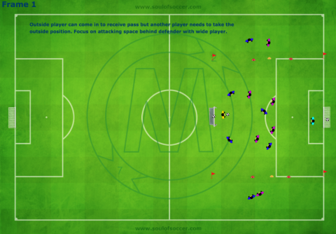 Attacking_behind_defensive_line_7_v_7