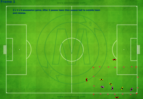3_v_3_v_3_Possession_Game___with_rotation_