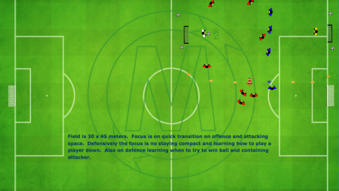 4 v 3 Transition game_ by Matthew