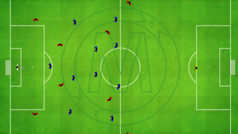 Build up using wide area (4-4-2)_by Matthew