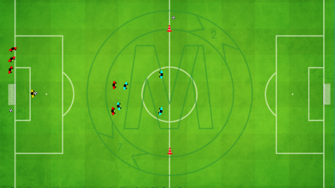 Central Defending Players Movement (3 v 6)_by Matthew