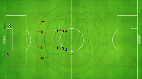 Combination T passing shooting Exercise (through pass)_by Matthew